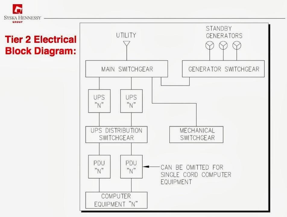 1974 Ironhead Diagram Wiring Diagram