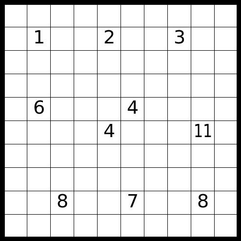 https://puzz.link/p?nurikabe/10/10/q1h2h3zi6i4n4ibzi8h7h8q