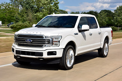 Ford F-Series 2019 Review, Specs, Price