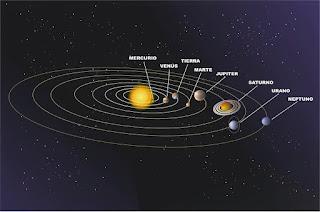 http://educa.land/edad/cuarto-primaria/el-sistema-solar/