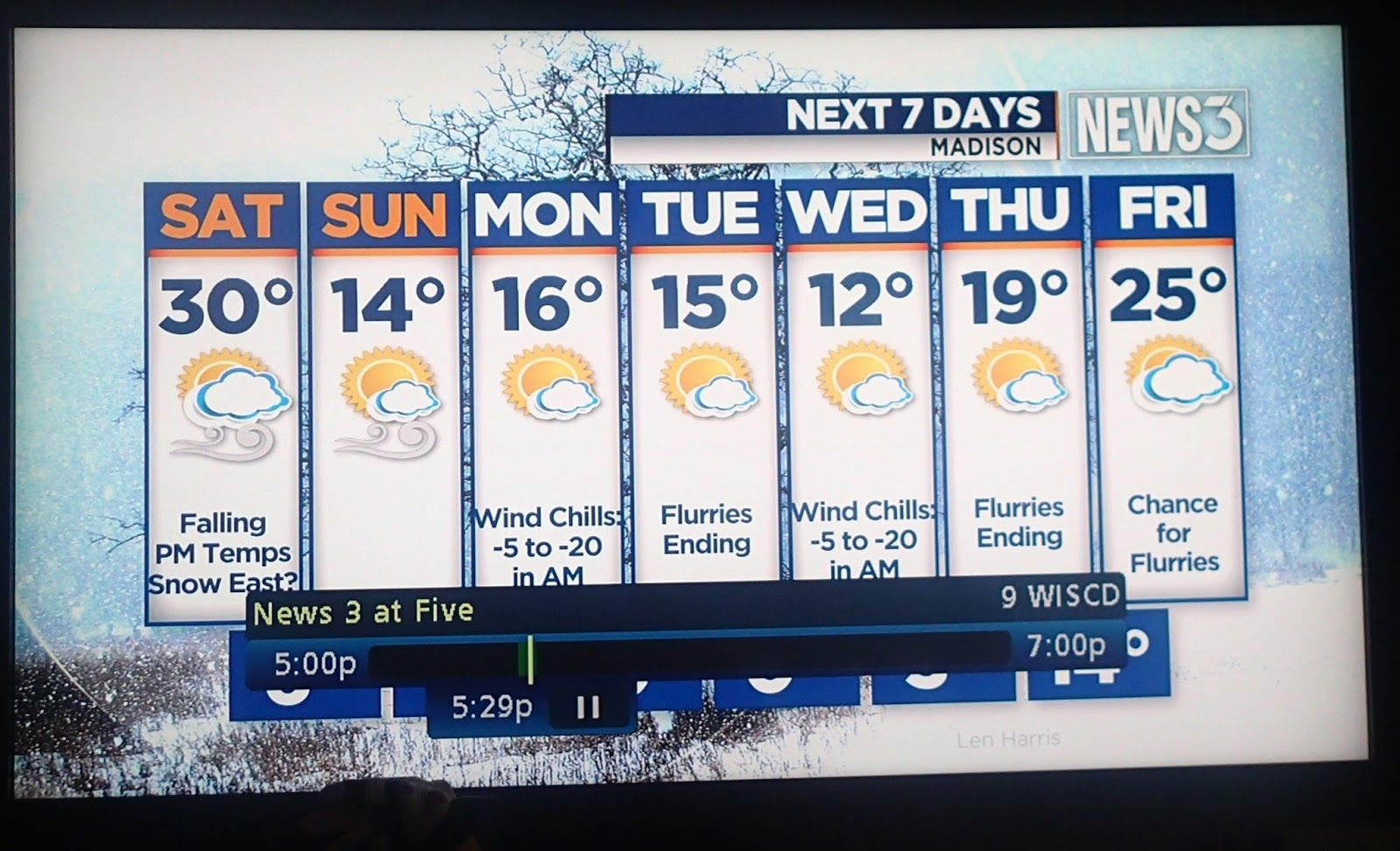 The Stream Of Time: Channel 3 Weather Background