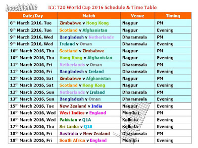 ICC T20 Cricket World Cup 2016 schedule
