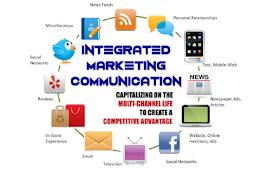 Pengertian Dan Faktor-faktor yang Mempengaruhi Penetapan Promotion Mix