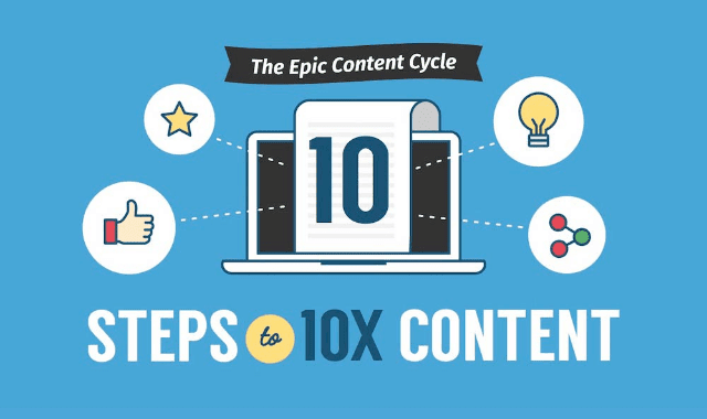 The Epic Content Cycle: 10 Steps to 10X Content