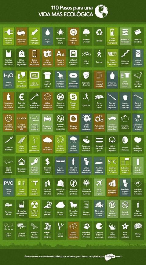Consejos Ambientales, Ecologicos y Sostenibles para Conservar el Medio Ambiente