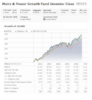 Mairs & Power Growth Fund (MPGFX)