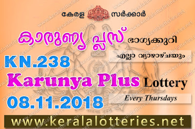 "KeralaLotteries.net, ""kerala lottery result 8 11 2018 karunya plus kn 238"", karunya plus today result : 8-11-2018 karunya plus lottery kn-238, kerala lottery result 08-11-2018, karunya plus lottery results, kerala lottery result today karunya plus, karunya plus lottery result, kerala lottery result karunya plus today, kerala lottery karunya plus today result, karunya plus kerala lottery result, karunya plus lottery kn.238 results 08-11-2018, karunya plus lottery kn 238, live karunya plus lottery kn-238, karunya plus lottery, kerala lottery today result karunya plus, karunya plus lottery (kn-238) 08/11/2018, today karunya plus lottery result, karunya plus lottery today result, karunya plus lottery results today, today kerala lottery result karunya plus, kerala lottery results today karunya plus 8 11 18, karunya plus lottery today, today lottery result karunya plus 8-11-18, karunya plus lottery result today 8.11.2018, kerala lottery result live, kerala lottery bumper result, kerala lottery result yesterday, kerala lottery result today, kerala online lottery results, kerala lottery draw, kerala lottery results, kerala state lottery today, kerala lottare, kerala lottery result, lottery today, kerala lottery today draw result, kerala lottery online purchase, kerala lottery, kl result,  yesterday lottery results, lotteries results, keralalotteries, kerala lottery, keralalotteryresult, kerala lottery result, kerala lottery result live, kerala lottery today, kerala lottery result today, kerala lottery results today, today kerala lottery result, kerala lottery ticket pictures, kerala samsthana bhagyakuri"