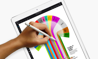 iPad With Pencil Support