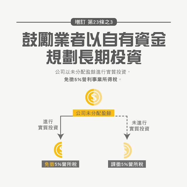 產業創新條例 鼓勵業者投資