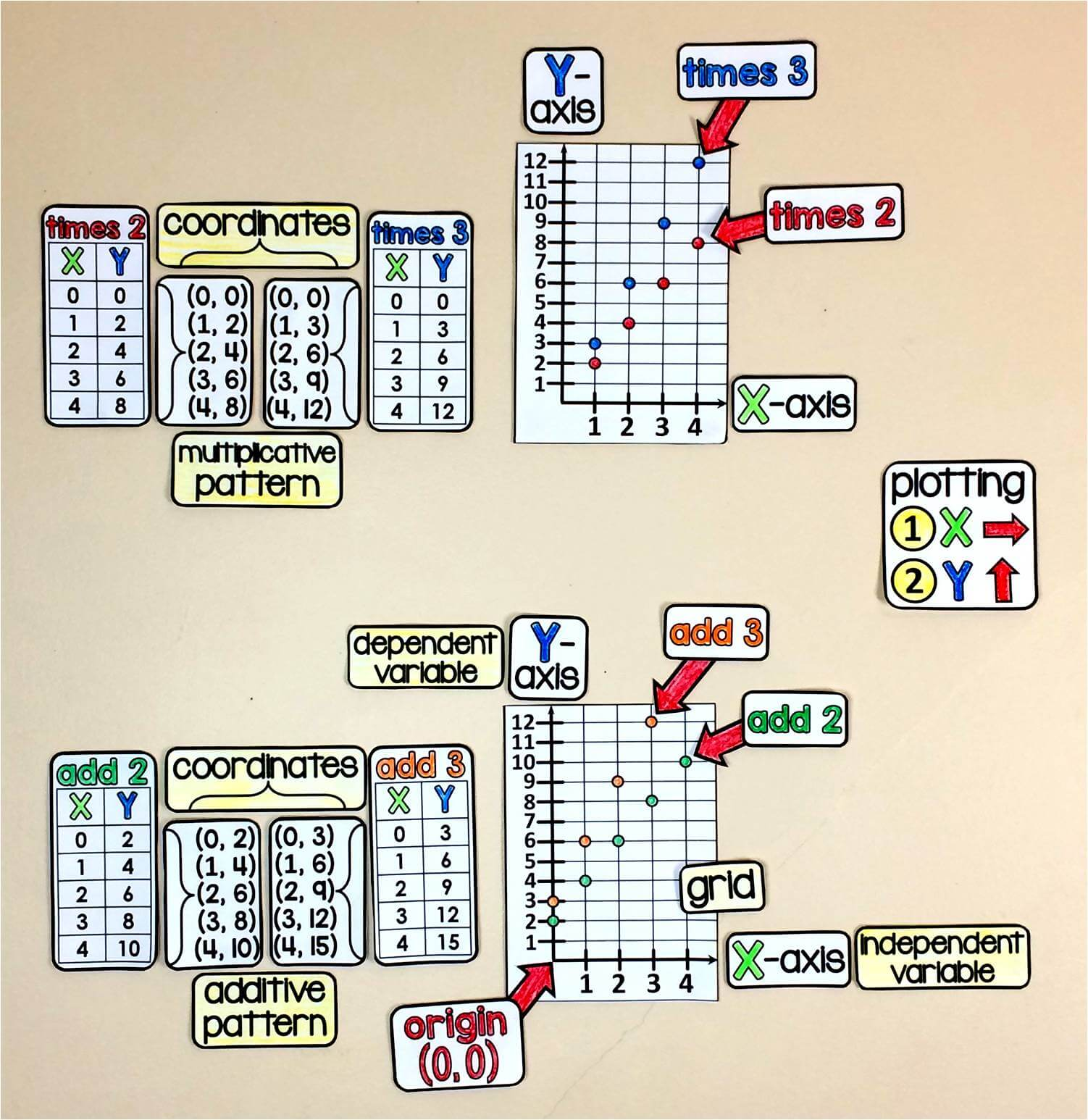 Scaffolded Math And Science Middle School Math Word Wall Ideas