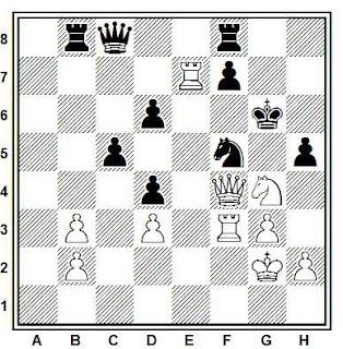 Posición de la partida Lubinezky- Bashkatov (URSS, 1985)