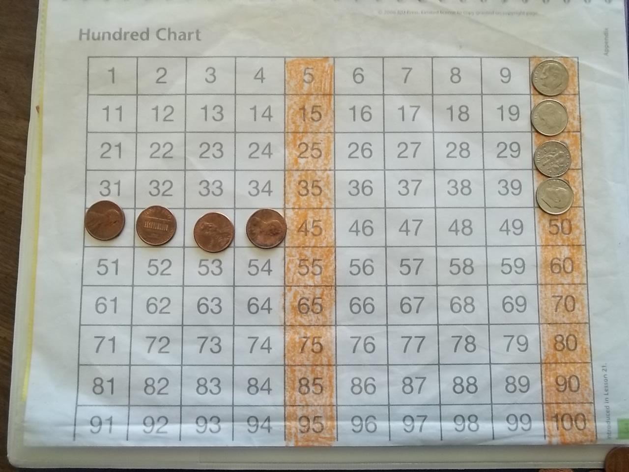 Ashi S T Blog Tips For Teaching Money K 2nd