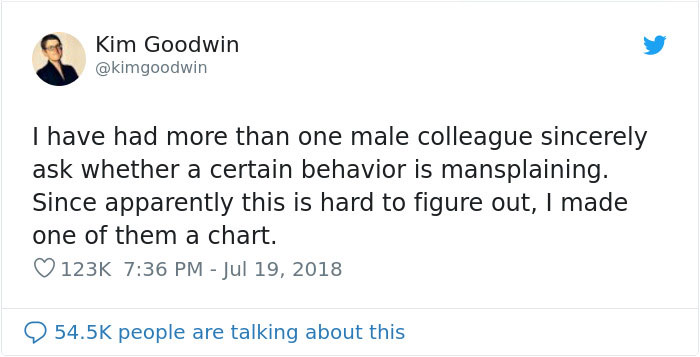Woman Created A Chart Explaining Mansplaining For Her Male Coworkers, And It's Awesome