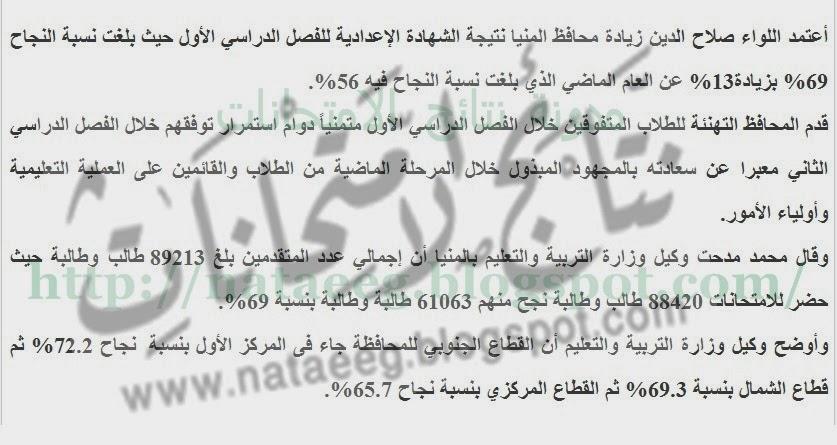 محافظة المنيا:نتيجة امتحانات الشهادة الاعداديه الترم الاول.