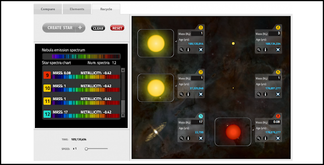 Students taking the Habitable Worlds online course use interactive simulators, like this one, to poke and prod scientific models, helping them understand concepts better than static images. This stellar nursery simulator allows students to create stars and watch as they live and die.