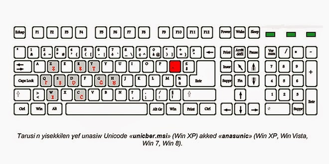 clavier tamazight unicode
