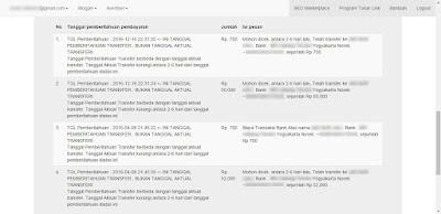 Bukti Payout KumpulBlogger Terbaru - NggoneRonan