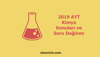 2019 AYT Kimya Konuları ve Soru Dağılımı