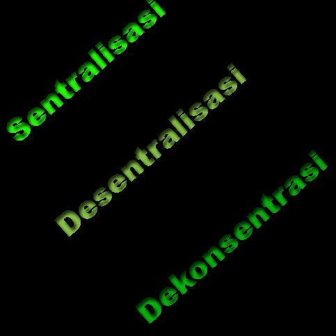 Pengertian Sentralisasi, Desentralisasi, dan Dekonsentrasi