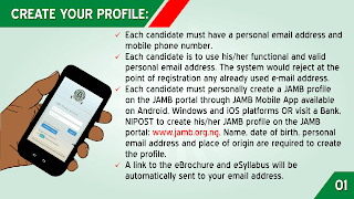 Creation of JAMB Profile