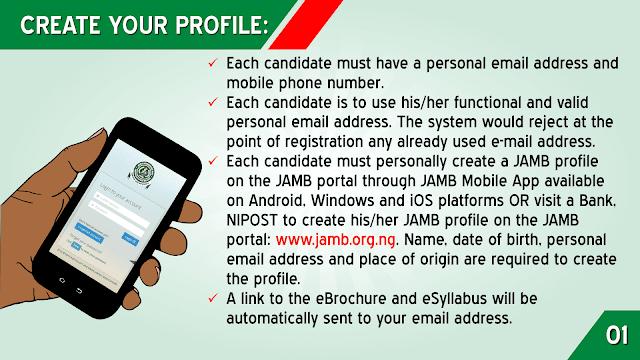Creation of JAMB Profile