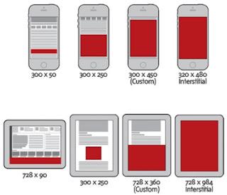 Monetización tráfico móvil - banners