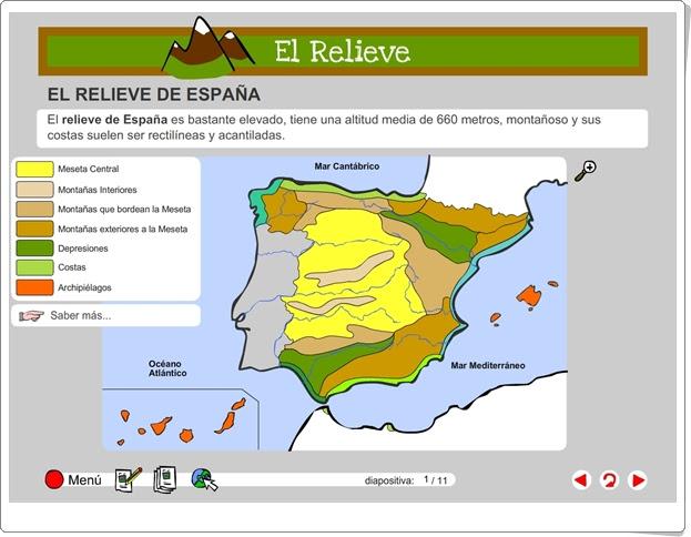 """""""El relieve de España"""" (Actividad interactiva de Ciencias Sociales de Primaria)"""