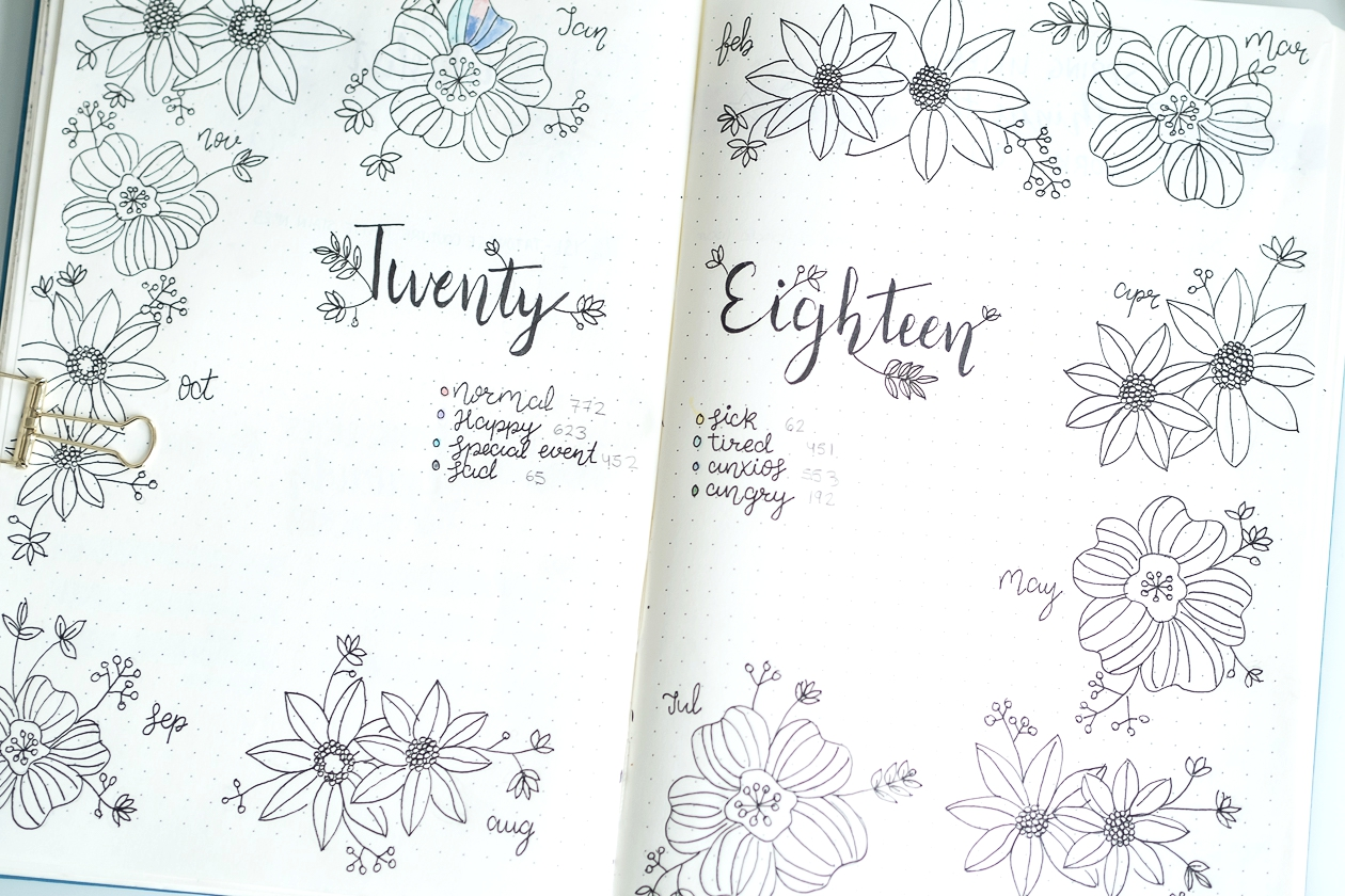 Spring Lilies Bullet Journalling To Ease Anxiety