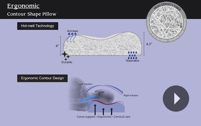 more about i-Pillow