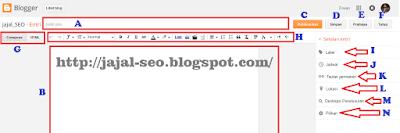 Cara Posting di Blog