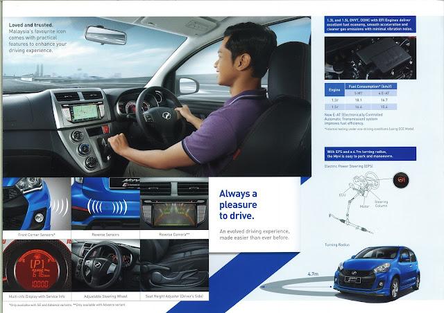 Perodua Myvi 2017 Baharu