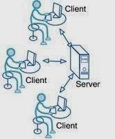 Jaringan Peer To Peer Dan Client Server : jaringan, client, server, Jarian, Client, Server, Informasi, Teknologi
