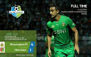 Bantai Mitra Kukar 4-1, Bhayangkara FC Pimpin Klasemen Sementara #Liga1
