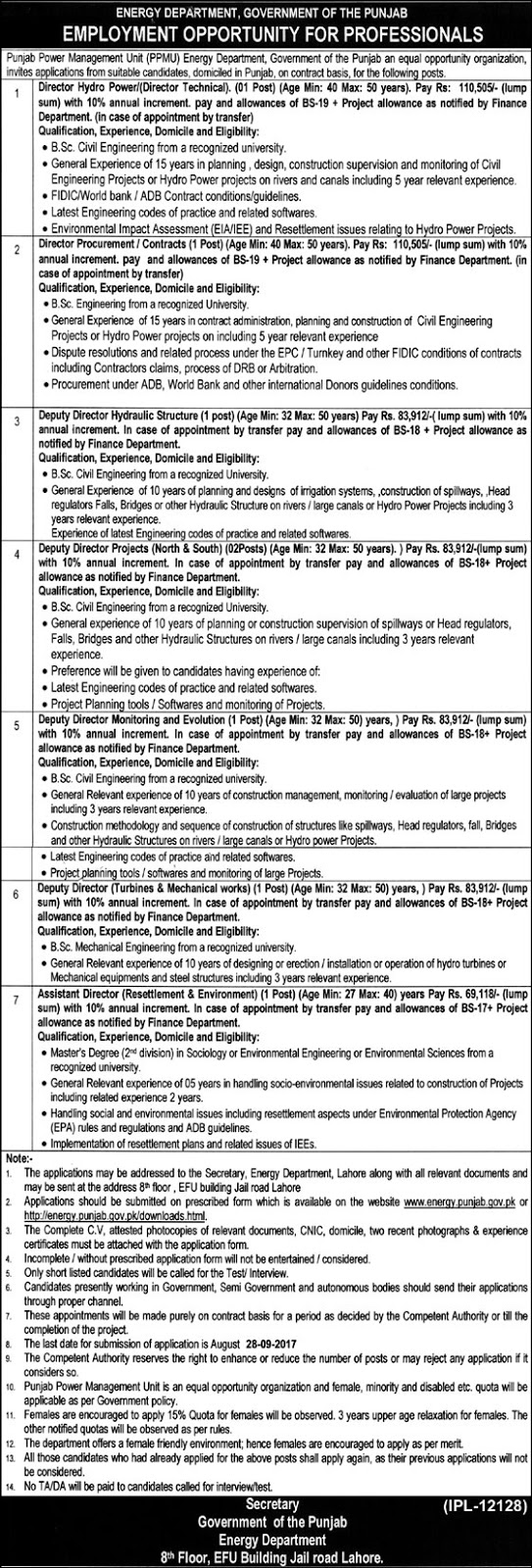 Energy Department Punjab Lahore jobs Sep 2017