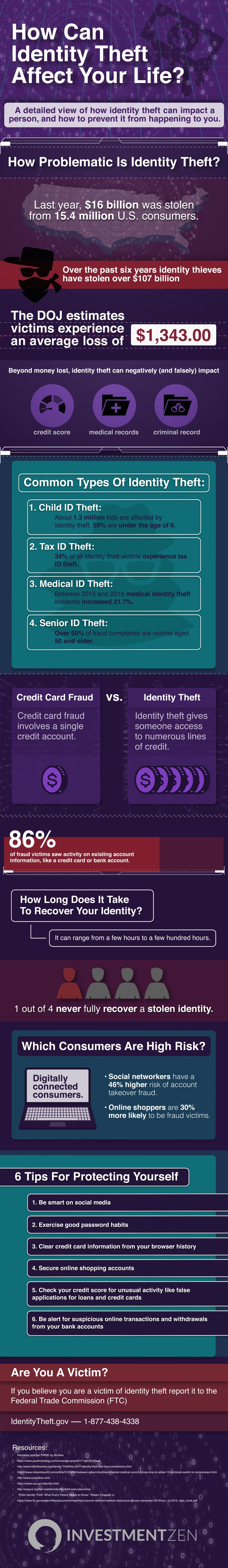 How Can Identity Theft Affect Your Life? - #infographic
