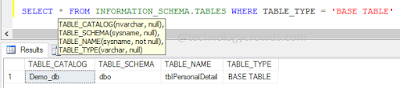 INFORMATION SCHEMA TABLES