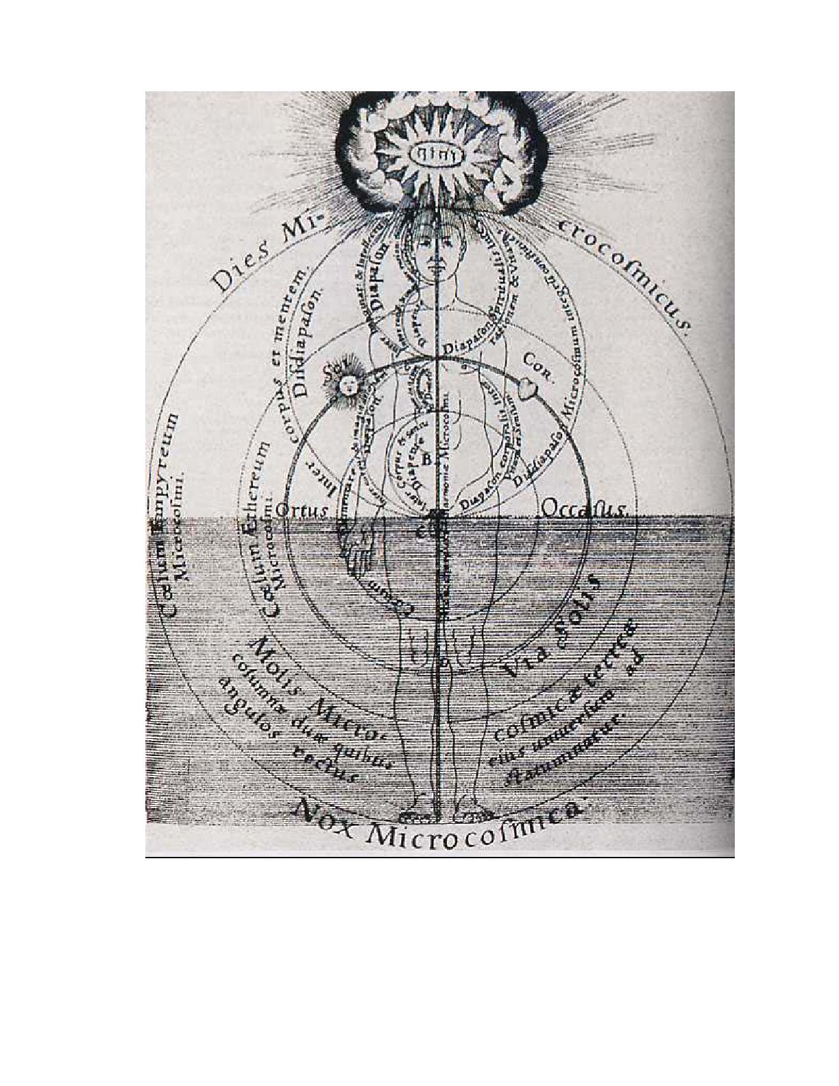 Le miroir alchimique robert fludd histoire m taphysique for Histoire du miroir