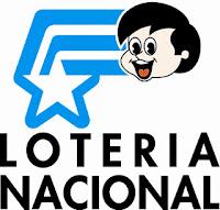 loteria nacional de ecuador