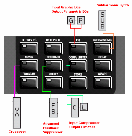 Mengenal dbx Driverack PA ~ Wijaya ProSound