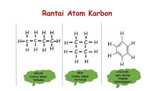 Hidrokarbon_alifatik_alisiklik_aromatik