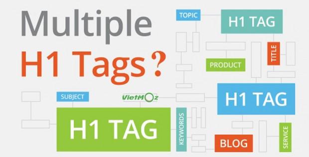 Tối ưu thẻ H1 Heading chuẩn seo cho blogspot