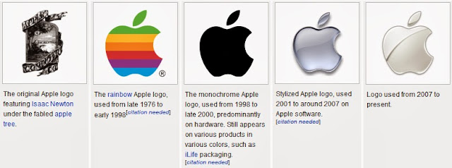 http://www.apple.com/