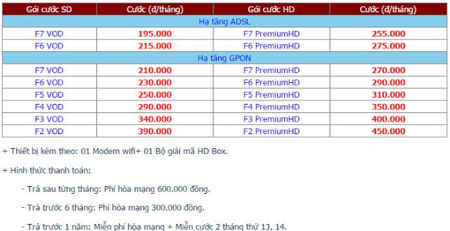 Lắp đặt internet fpt phường Nguyễn Văn Cừ - 2