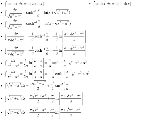 formula sheet , scc-education,sharma sir ,formula sheet ,cbse notes,Algebra formulae sheet ,Formulae of integration