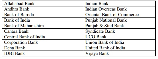 Hdfc Bank Personal Loan Status Check