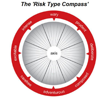 personality compass Honeywell/first alert compass download document  personality files  honeywell/first alert compass download document.