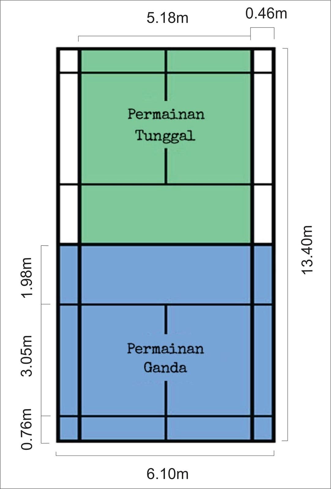 Luas Lapangan Bulu Tangkis : lapangan, tangkis