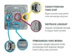 Wiring Stop Kontak