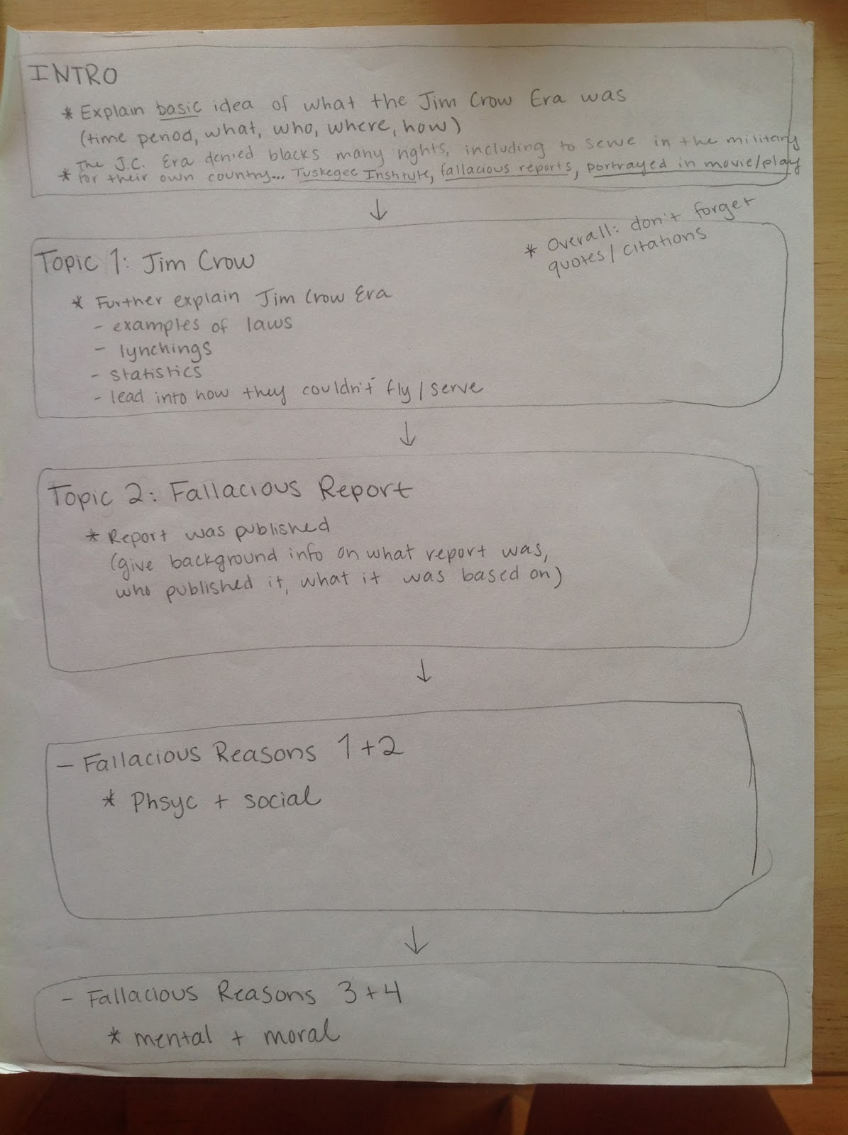 Compare and contrast athens and sparta essay