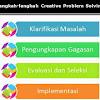 Model Pembelajaran Creative Problem Solving (CPS) | Pengertian, Kelebihan dan Kelemahan